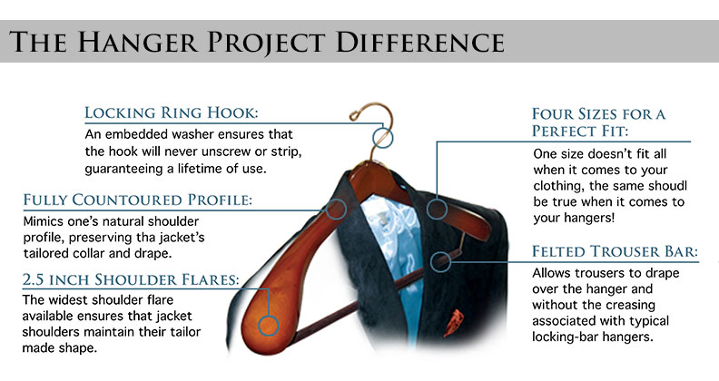 Luxury Hangers - The Hanger Project Difference